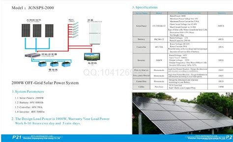 list manufacturers of 2000w electronic 2000w solar power system neutral china manufacturer
