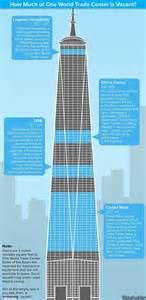 one world trade center floor plan only four companies rented space in the world trade