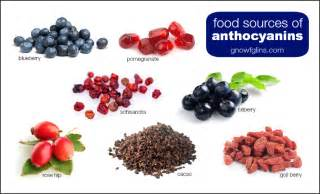 anthocyanins more to love than color
