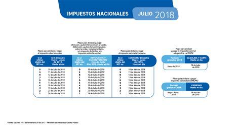 secretaria distrital de hacienda liquidacion impuesto predial 2016 secretaria de hacienda distrital descargar formulario