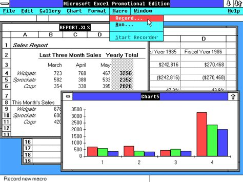 Electronic Spreadsheet by The Vantage Point From Ledgers To Electronic Spreadsheets
