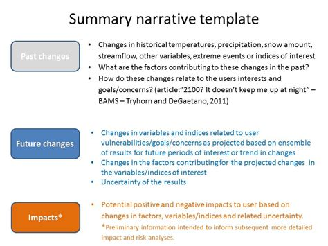 process narrative template best photos of use narrative template business use