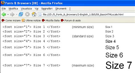 fonts browsers 04