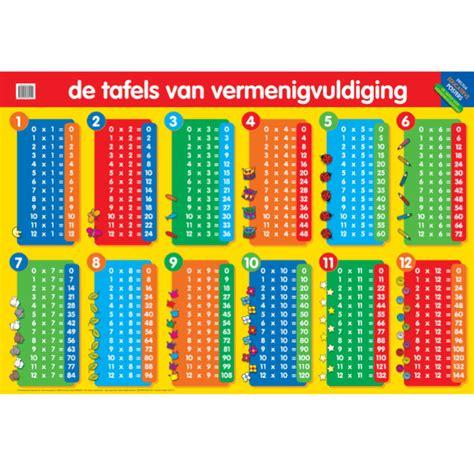 tafels poster wc educatieve poster tafels van vermenigvuldiging bekius