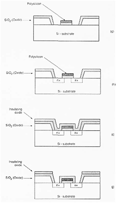 vlsi layout design rules pdf design of vlsi systems chapter 2