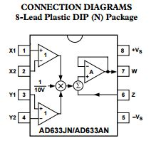 analog multiplier linear integrated circuits ad633jn low cost analog multiplier optical integrated circuits 106819645