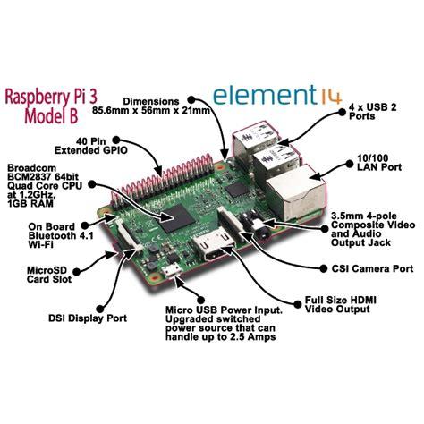 Raspberry Pi 3 Model B 1gb Ram 1 2 Ghz With Wifi Bluetoot raspberry pi 3 model b 1 2ghz 64bit cpu 1gb ram wifi bluetooth 4 1 619955018857 ebay