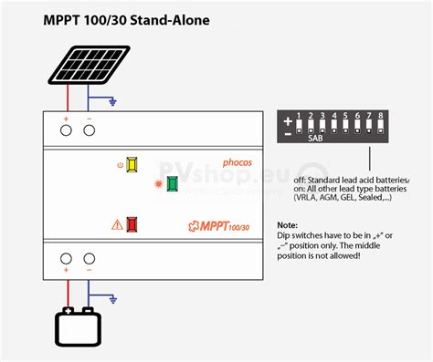 solar photovoltaic panels array wiring diagram solar get