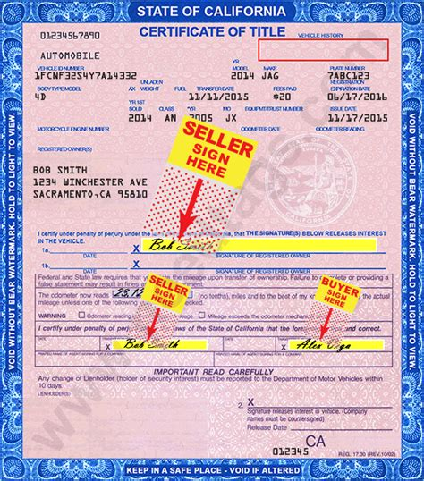 california vehicle title how to fill in a car title for change of ownership needtags