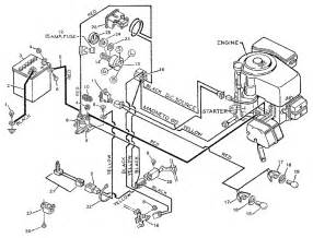 wiring diagram diagram parts list for model 502254261 craftsman parts mower tractor
