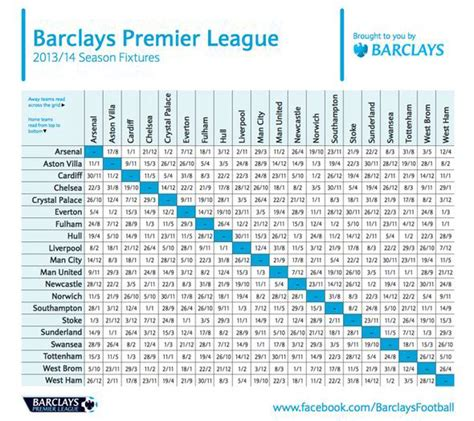 epl upcoming games graphic full barclays premier league fixtures grid 2013