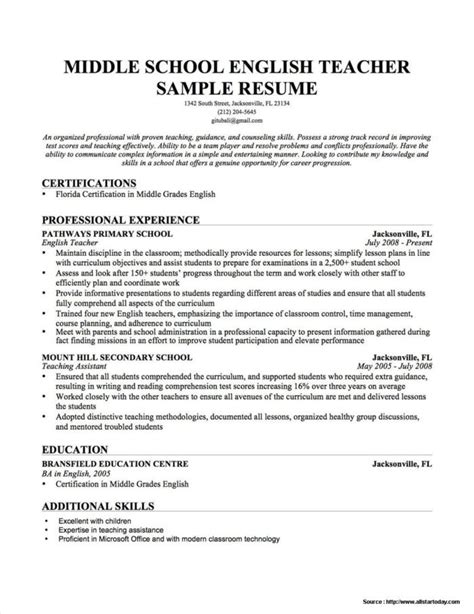 Editable Resume Template by Free Editable Resume Templates 2015 Resume Resume