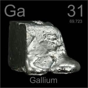 Protons In Gallium Tabla Periodica Imagenes Megapost Taringa