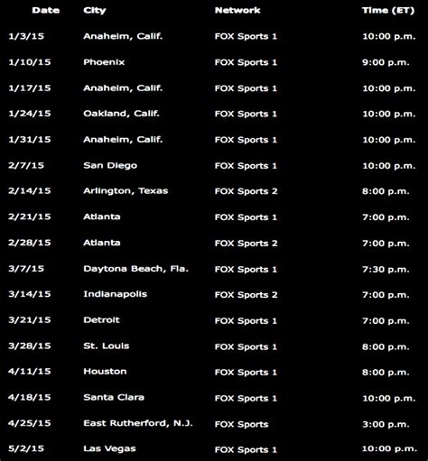 ama motocross tv schedule tv guide 2015 ama supercross television schedule