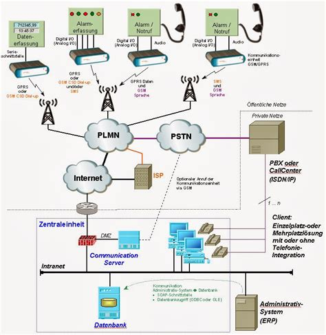 Data Communications And Networking data communication and networking kh4it