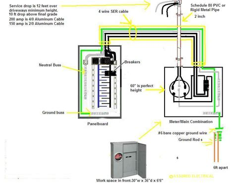 panel wiring diagram on sub grounding question get free image about wiring diagram