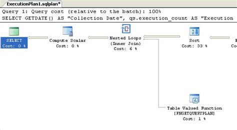 sql query plan tutorial collecting and storing poor performing sql server queries
