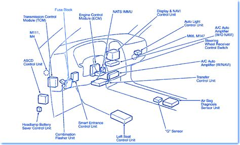 bmw e46 airbag wiring diagram efcaviation