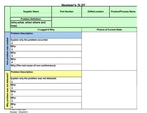 root cause analysis template just b cause