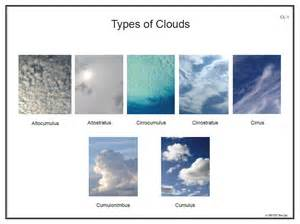 The three different types of clouds on 3 different types of clouds