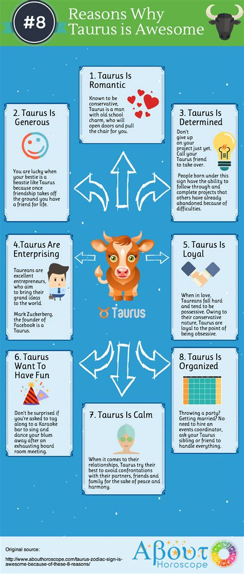 best qualities of a taurus taurus traits personality and characteristics