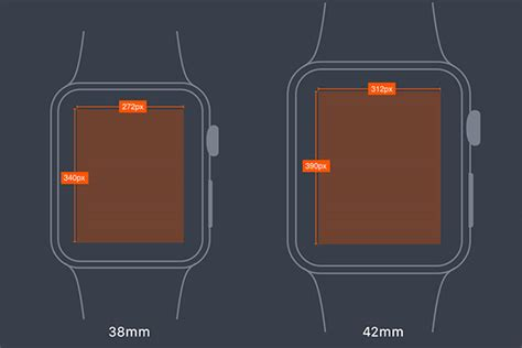 layout apple designing for apple watch getting started designmodo