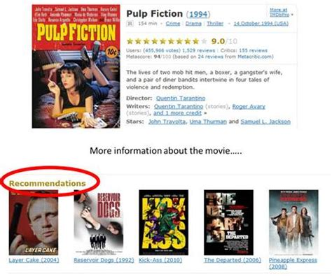 film recommendation quiz python can i retrieve imdb s movie recommendations for a