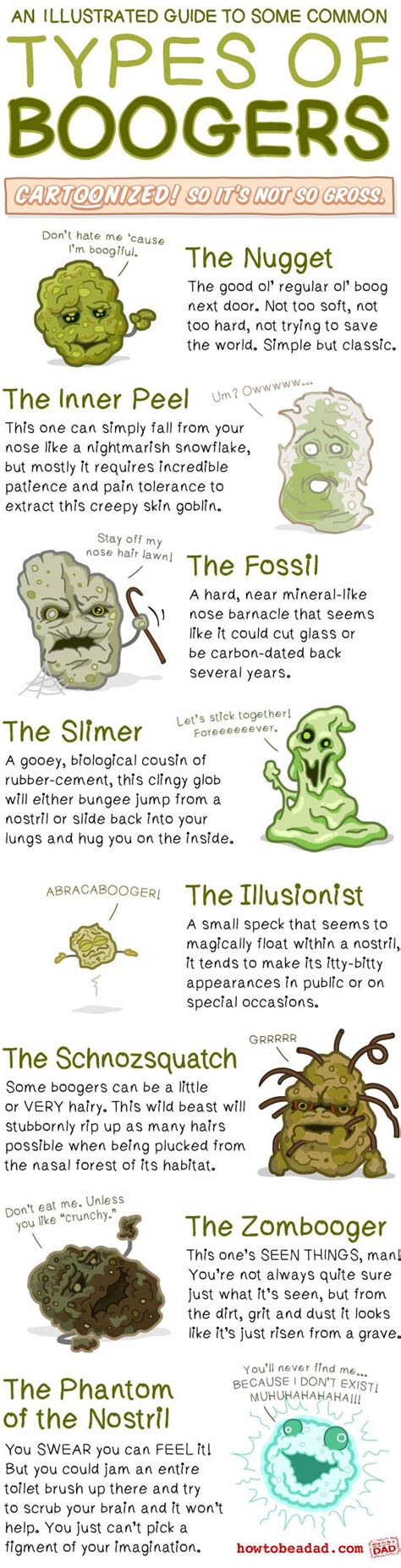 color of boogers types of boogers a cartoonized guide by it is and as
