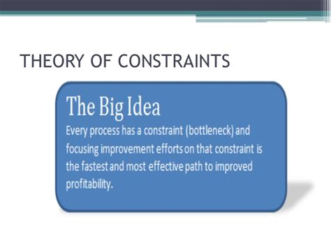 No Constraints Carpet An Interesting Concept by Theory Of Constraints