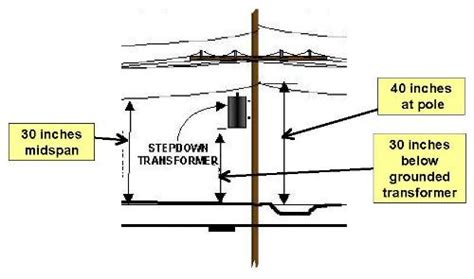 utility pole diagram wiring safe zones diagram 25 wiring diagram images