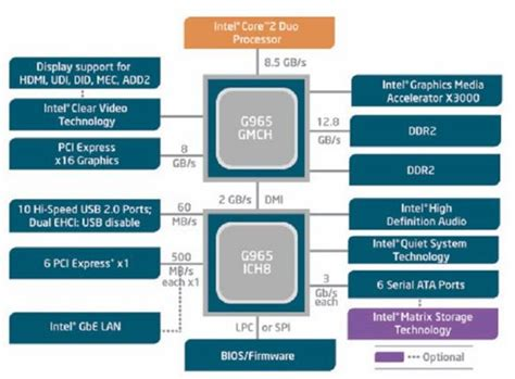 uefi introduction  pc architecture intel software