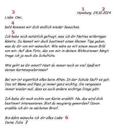 Urlaub Brief Beispiel Briefe Im Deutschunterricht