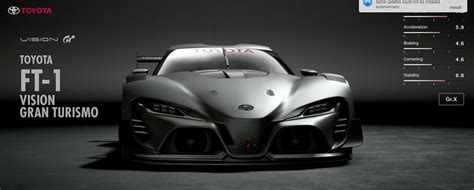 toyota car list with pictures gran turismo 6 car list toyota www pixshark com images