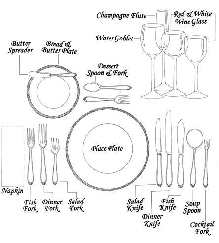 Formal Table Settings Table Setting Rosemarie S Kitchen