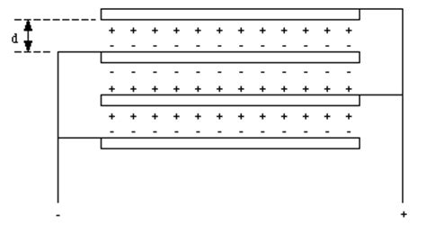 voltage across capacitor plates capacitors and dielectrics