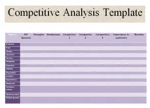 competitive analysis templates competitive analysis template madinbelgrade