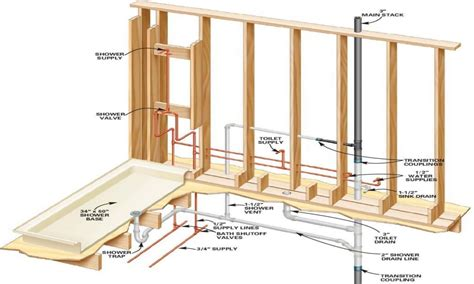 Bathroom plumbing vent diagram bathroom plumbing diagram pipe bathroom