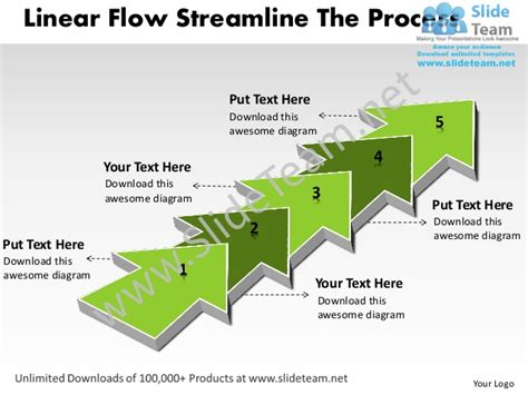 linear flow chart template ppt linear flow streamline the process business power