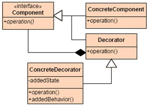 design pattern net framework design patterns framework 4 pdf cherryrutor