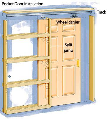 pocket door kits sliding door gear blog