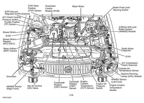 car engine repair manual 2001 mercury mountaineer electronic throttle control service manual 2003 mercury mountaineer engine diagram or manual 2003 mercury mountaineer
