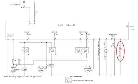 wiring diagram panel ats dan amf wikishare