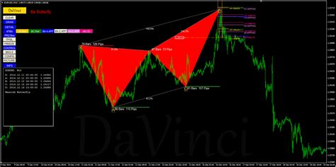 mt4 pattern finder harmonic indicator forex forex trading