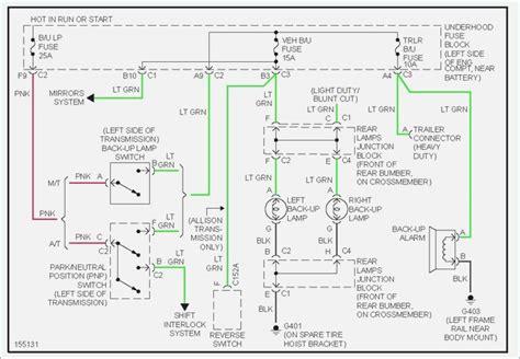 2006 gmc wiring diagram vivresaville 2000 gmc wiring diagram vivresaville