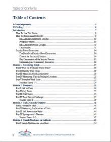 search results for table of contents calendar 2015