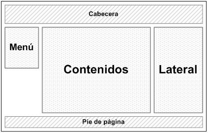 cabecera fija bootstrap 12 3 estructura o layout introducci 243 n a css