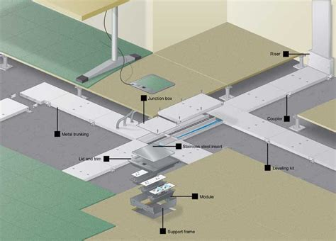 Access Floor Systems by Raised Access Floor