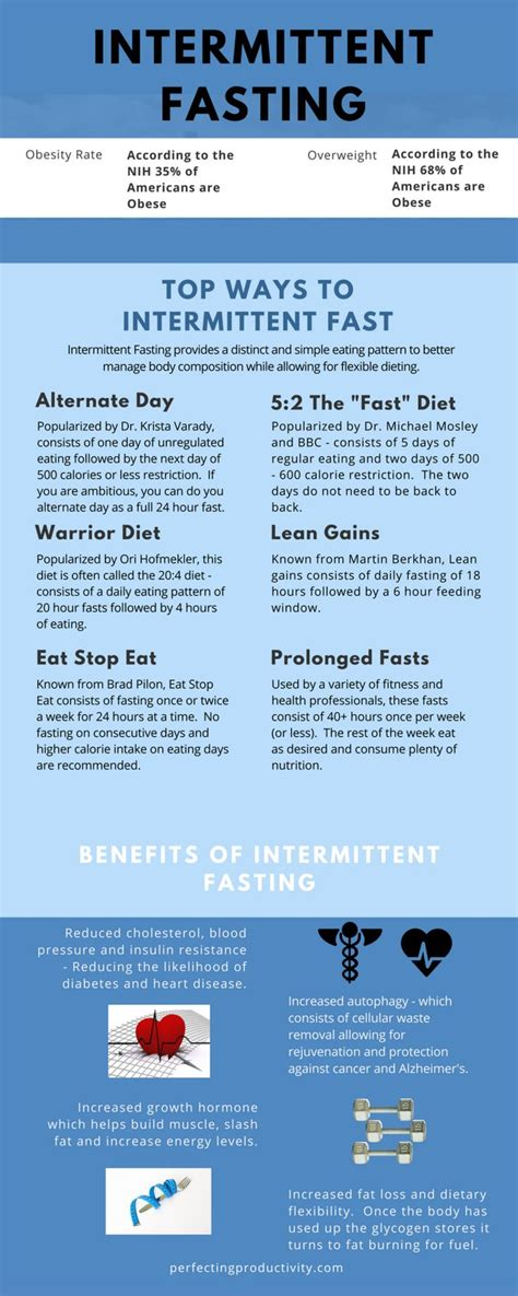 Intermittent Fasting Detox Symptoms by 1000 Ideas About Intermittent Diet On 16 Hour