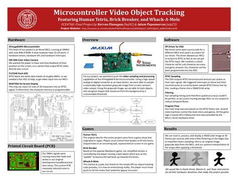 poster presentation templates for ece human tetris video object tracking