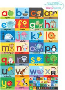 Alphabet Wall Stickers For Nursery abc alphabet free download clip art free clip art on